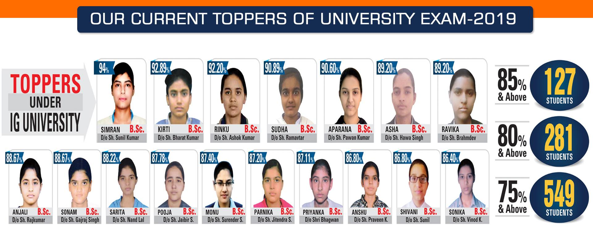 uNIVERSITY TOPPERS 2019