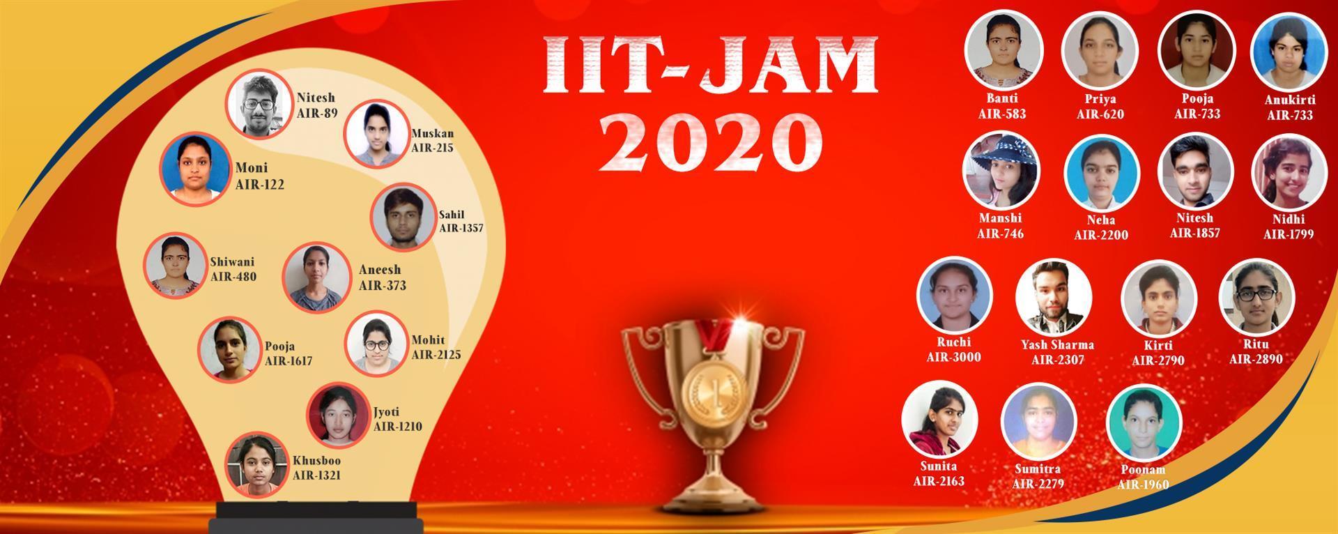 IIT Jam2020