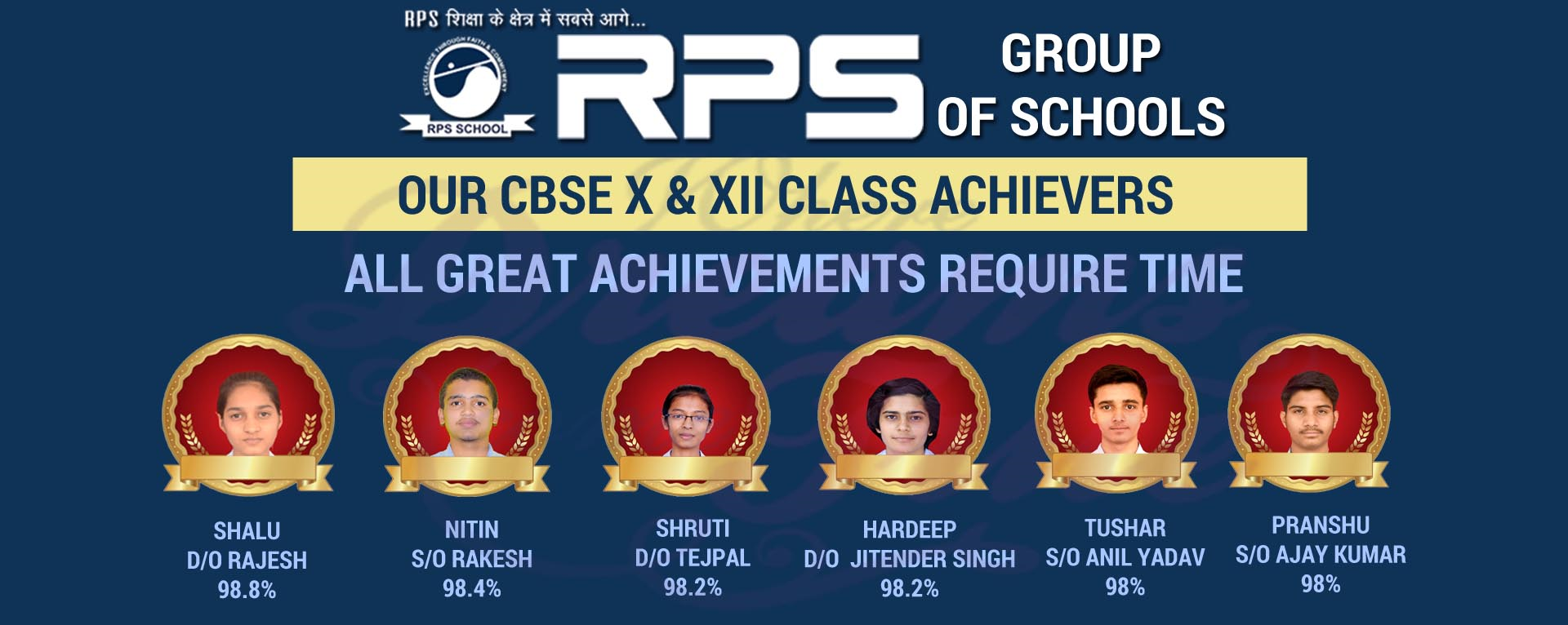 All CBSE Result